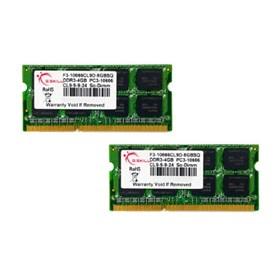 Jual Visipro SODIMM DDR3 4GB 1600MHz RAM